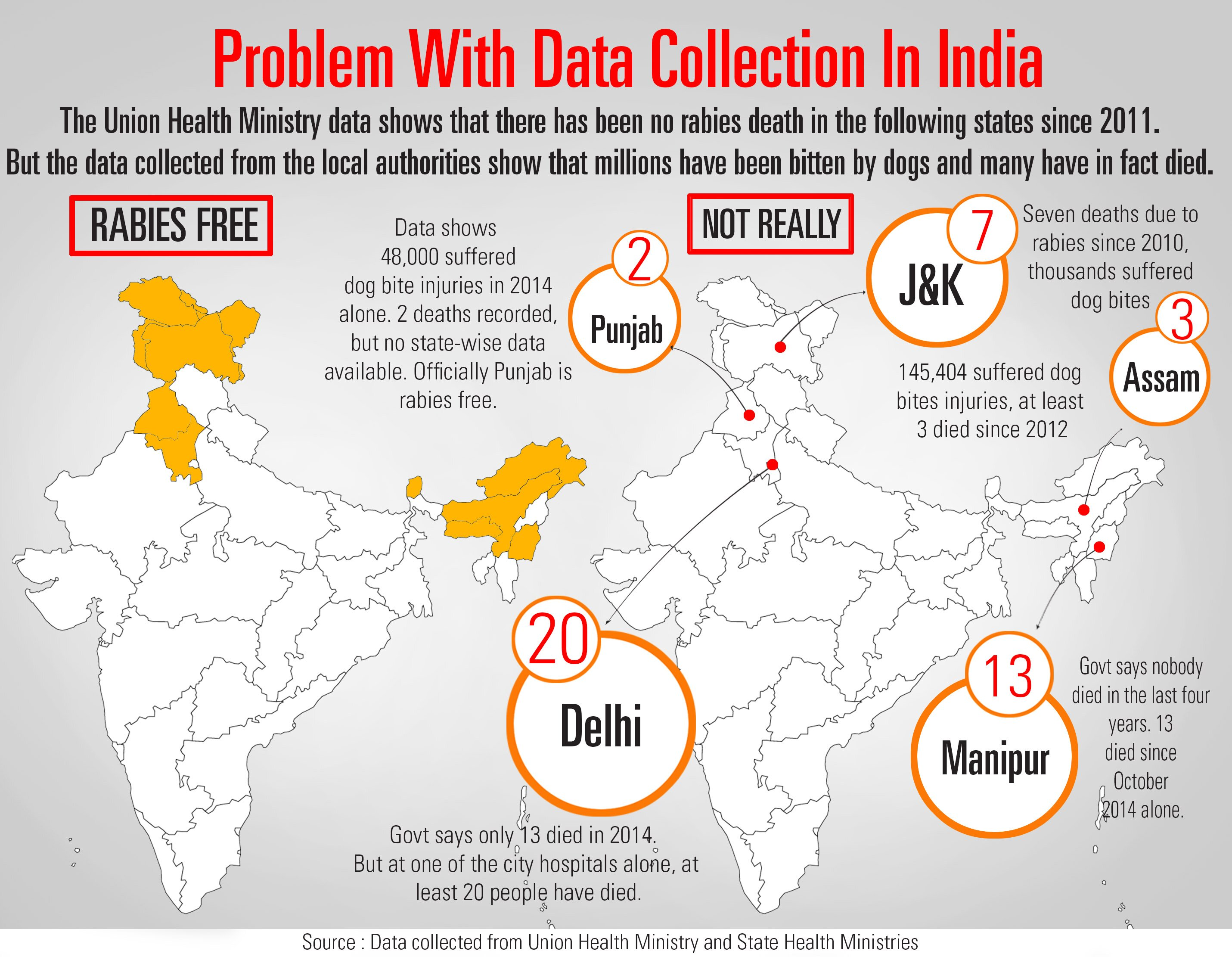 Is India's rabies data fudged?