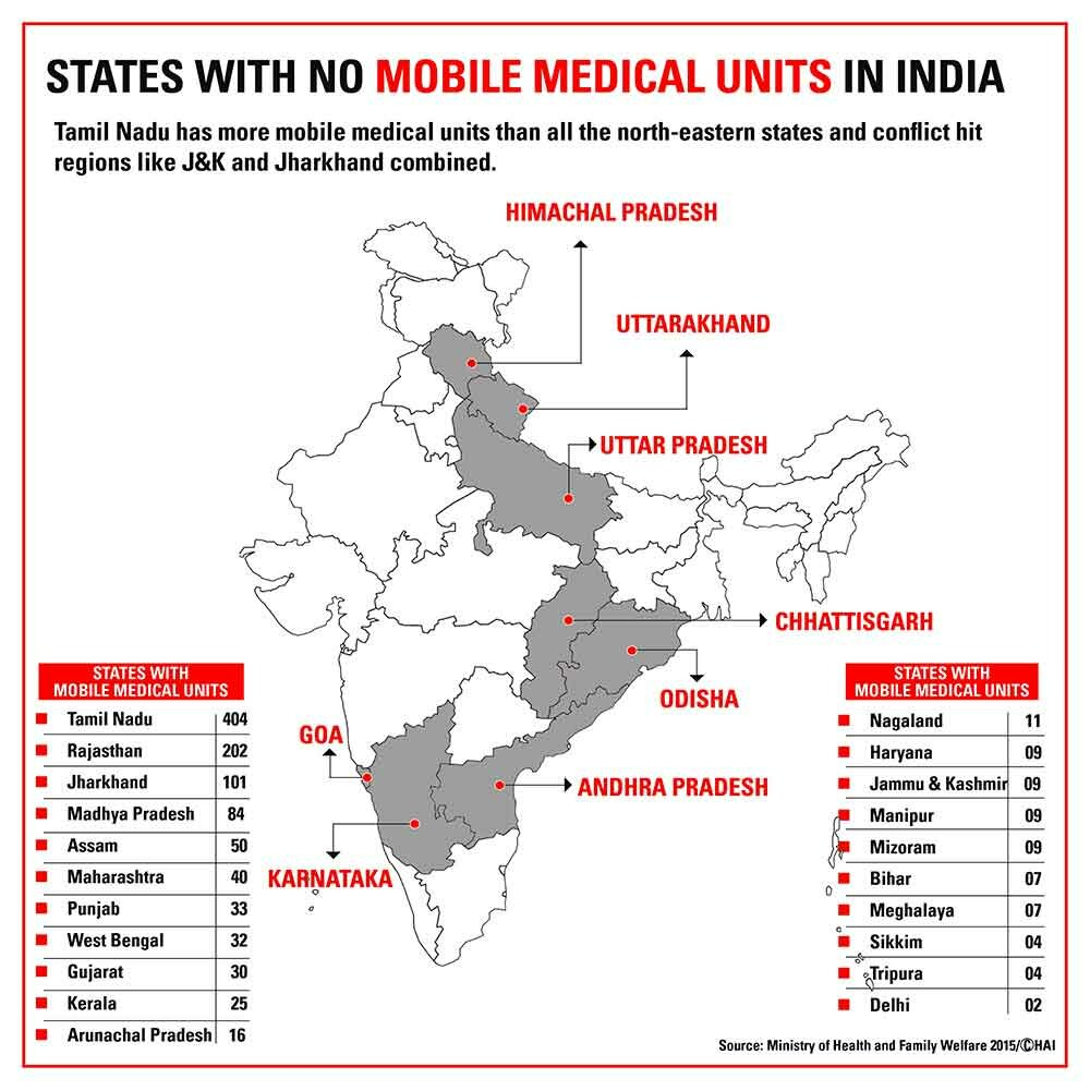No Mobile Medical Units in 8 states