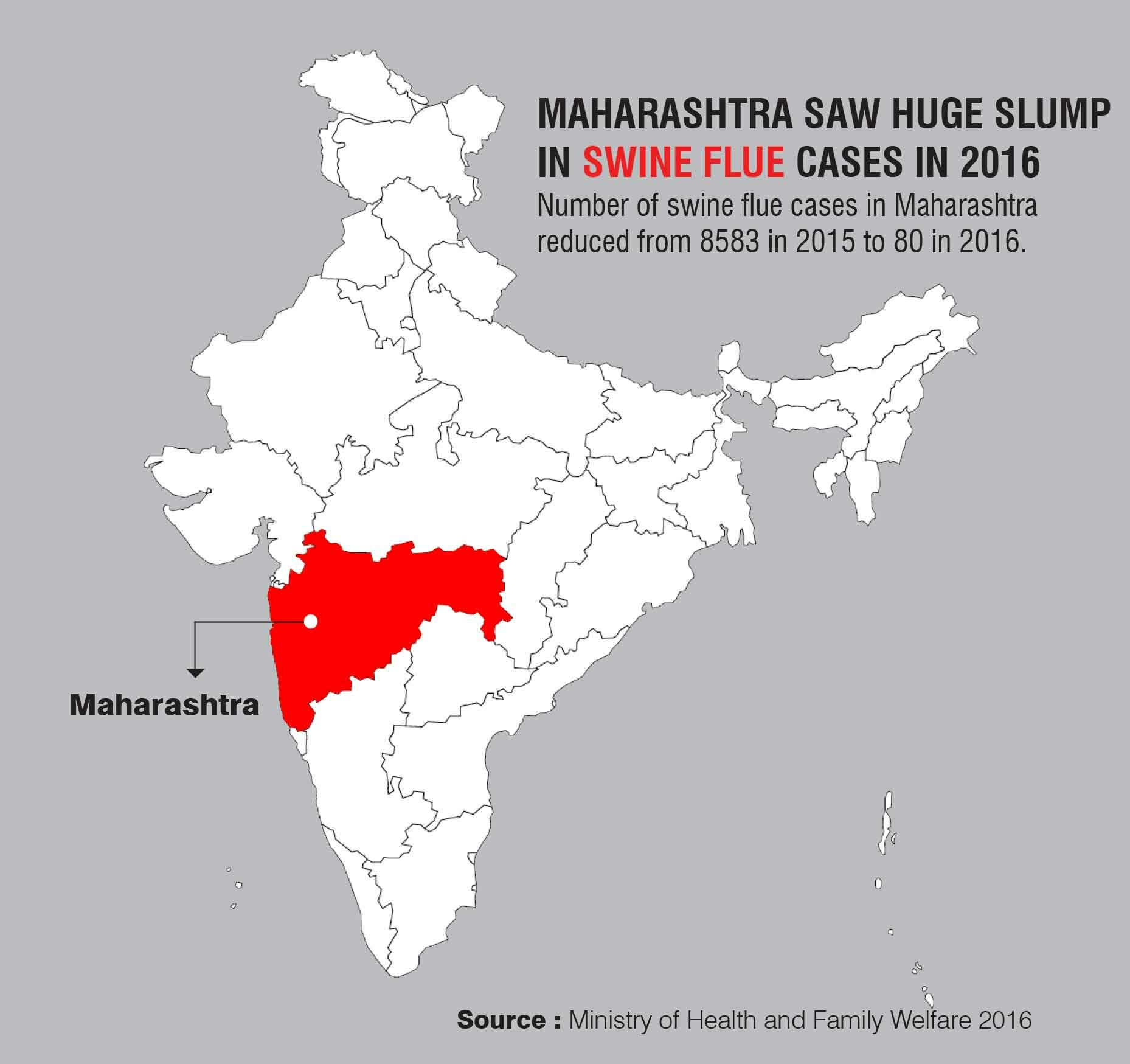 How Maharashtra is dealing with H1N1?